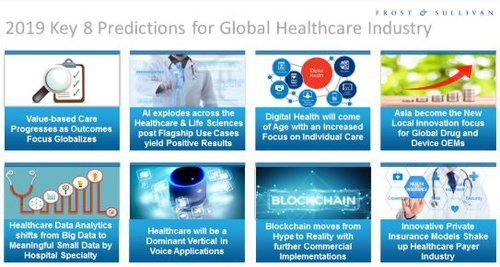 8 healthcare predictions for 2019