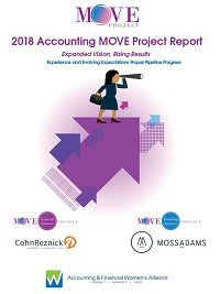 Project Move report cover 2018
