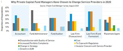 Alternatives fund service providers - blog.jpg