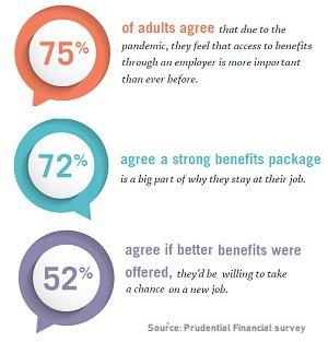 Benefits survey chart.jpg