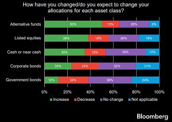 Bloomberg hedge fund survey - blog.jpg