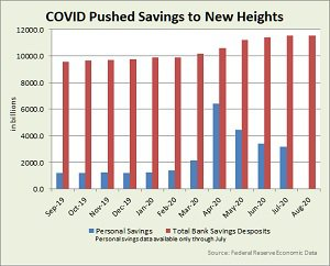 COVID savings - blog.jpg