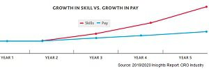 CRA pay skills comparison.jpg