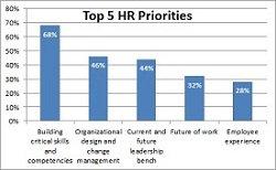 HR priorities - blog.jpg