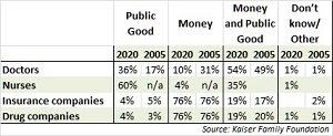 Kaiser healthcare survey 2020 - blog.jpg