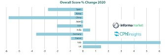 Pharma report rankings - blog.jpg
