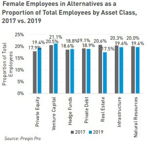 Preqin women in assets report 2019.jpg