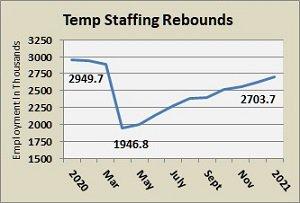 Temp Staffing chart - blog.jpg