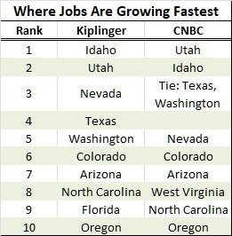 Where jobs are growing fastest