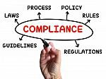 compliance law rules