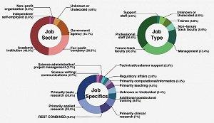 postdoc jobs