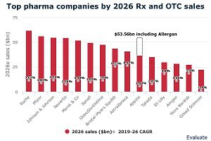 top pharma in 2026 - blog.jpg