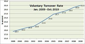 vol turnover rate.jpg